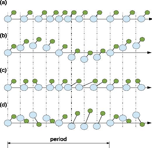 Деловое общение: Учебно методические материалы 2007