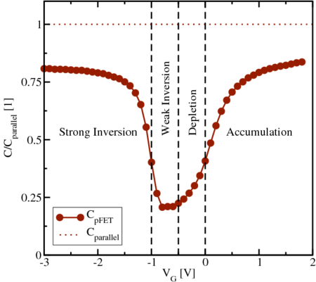 What Is The Electric Potential Difference Across Membranes additionally How To Implement A Closed Loop Control Circuit For Slow Process furthermore SLVNldFb2Ck5G moreover File Supercapacitor types overview in addition Dissse9. on size capacitor