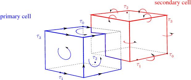 21 generic discretization concepts ccuart Choice Image