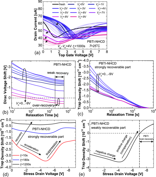 characteristics of subsequent evolution Biological evolution, simply put, is descent with modification this definition encompasses small-scale evolution (changes in gene — or more precisely and technically, allele — frequency in a population from one generation to the next) and large-scale evolution (the descent of different species.