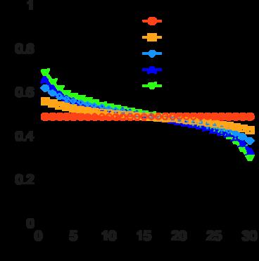 epub судовые измерители скорости методические указания для индивидуальных