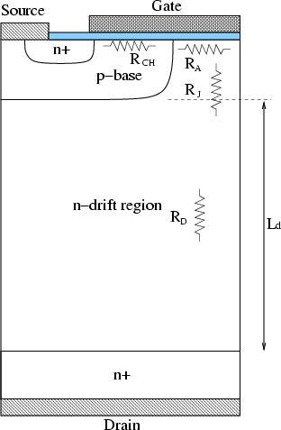 3 3 1 Standard Power MOSFETs