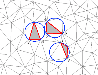 7 1 meshing Grid Line Paper includegraphics width 47 textwidth figures del tri3 eps