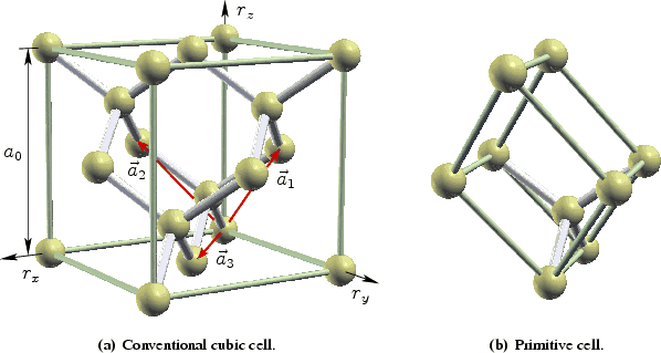 6.1 Geometric Properties of the First Brillouin Zone